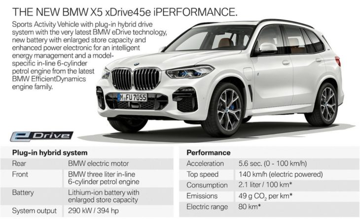 X5 xDrive45e iPerformance Data 730x445 at Official: 2019 BMW X5 xDrive45e iPerformance