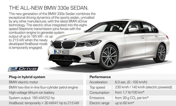 bmw 330e 3 730x441 at 2020 BMW 330e Plug in Hybrid Has XtraBoost!