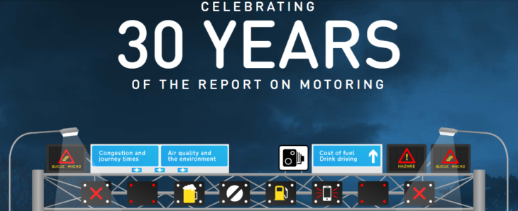 30 years of motoring 730x298 at A Look Back at the Past 30 Years of Motoring   Whats Changed?