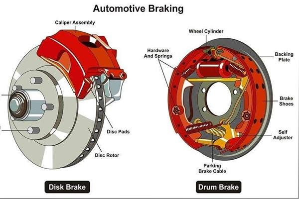 car brake 1 at Car Brake System   Working and Maintenance
