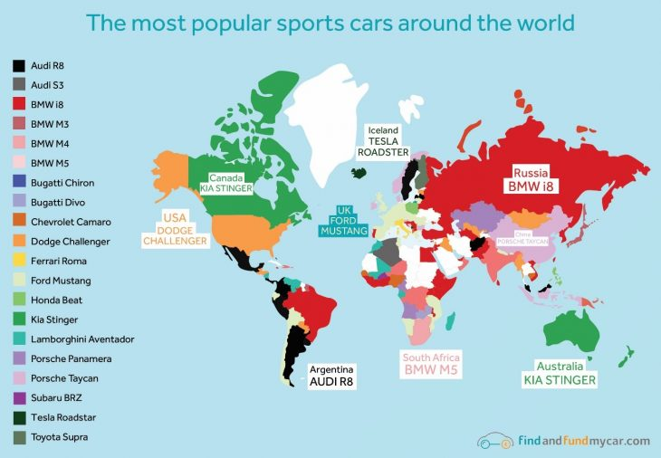favourite cars by country 730x506 at Every Country's Favourite Sports Car Revealed