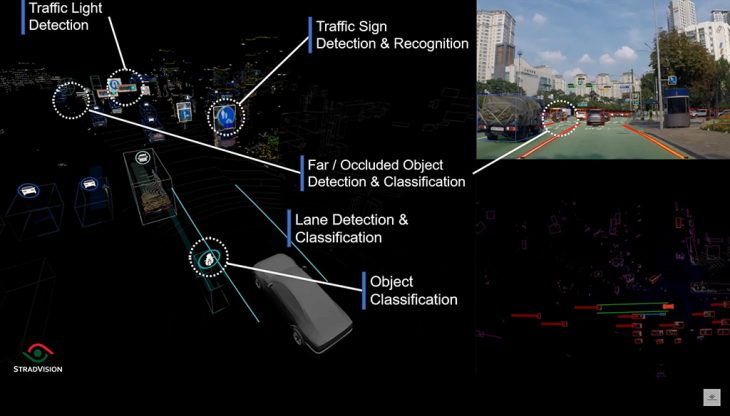 Sensor Fusion 730x416 at Autonomous vehicle safety increased by use of multiple sensors in an aggregate technology